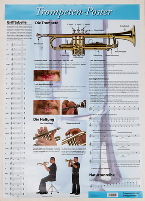 Voggenreiter Poster Trumpet